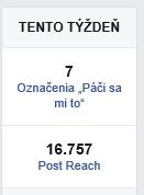 fb statistika